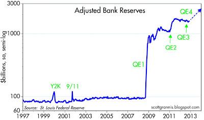 Reserves weekly
