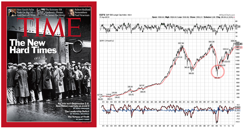 Time Magazine & Global Financial Crisis