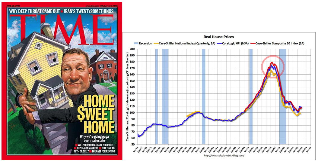 Time Magazine & House Prices
