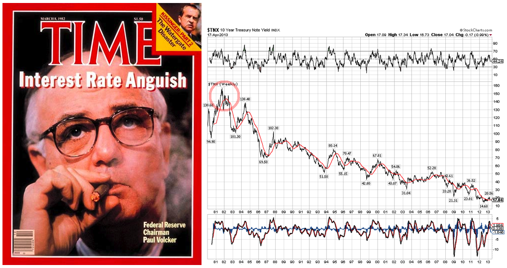 Time Magazine & Interest Rates