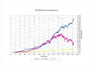XYZPerfGraphs0003.jpg.w300h228