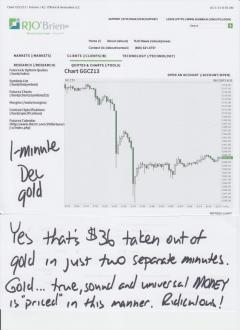Gold Slammed
