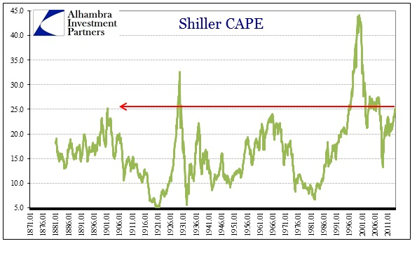 ABOOK-Mar-2014-Valuations-CAPE