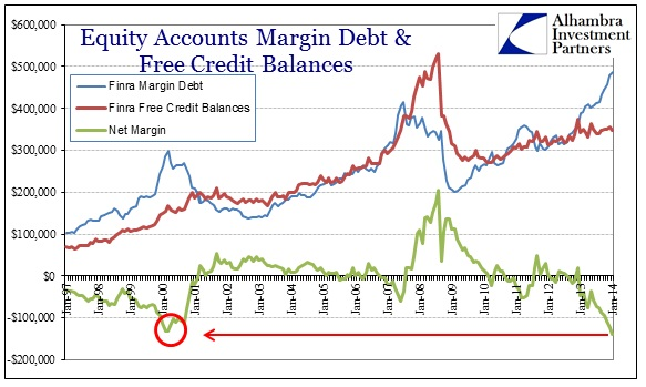 ABOOK-Mar-2014-Valuations-FINRA-Margin-Debt