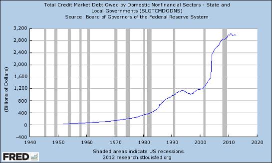 local-govt-debt1-13