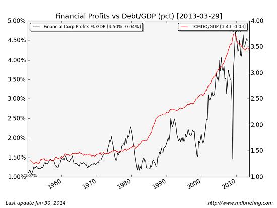 fin-profits2-14