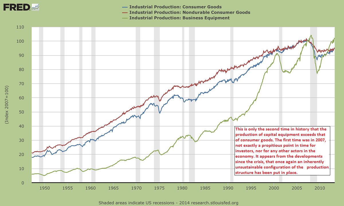 production-capital-and-consumer-goods-ann