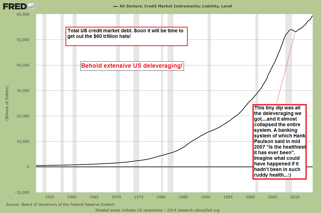 CHART-1-total-US-credit-market-debt-owed
