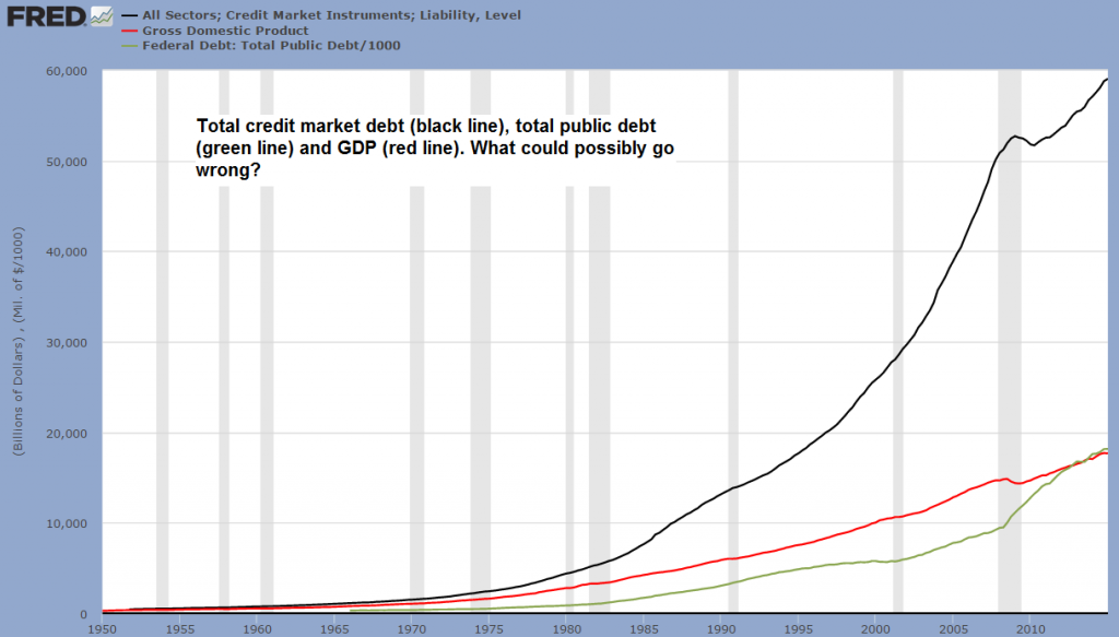 debt-more-debt-and-GDP-1024x583