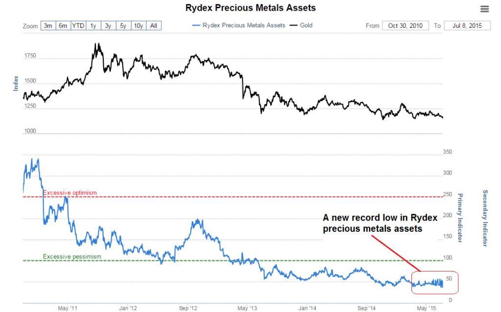 4-Rydex-assets-1024x638