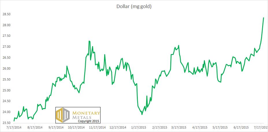 dollar mg