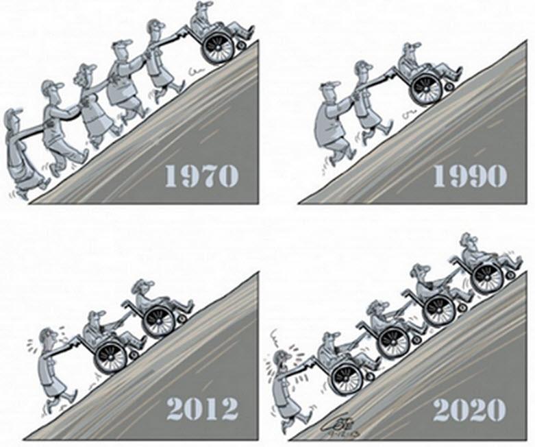 us-welfare-in-one-cartoon