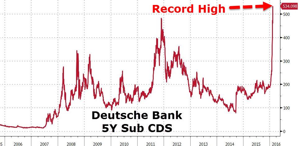 bank shit