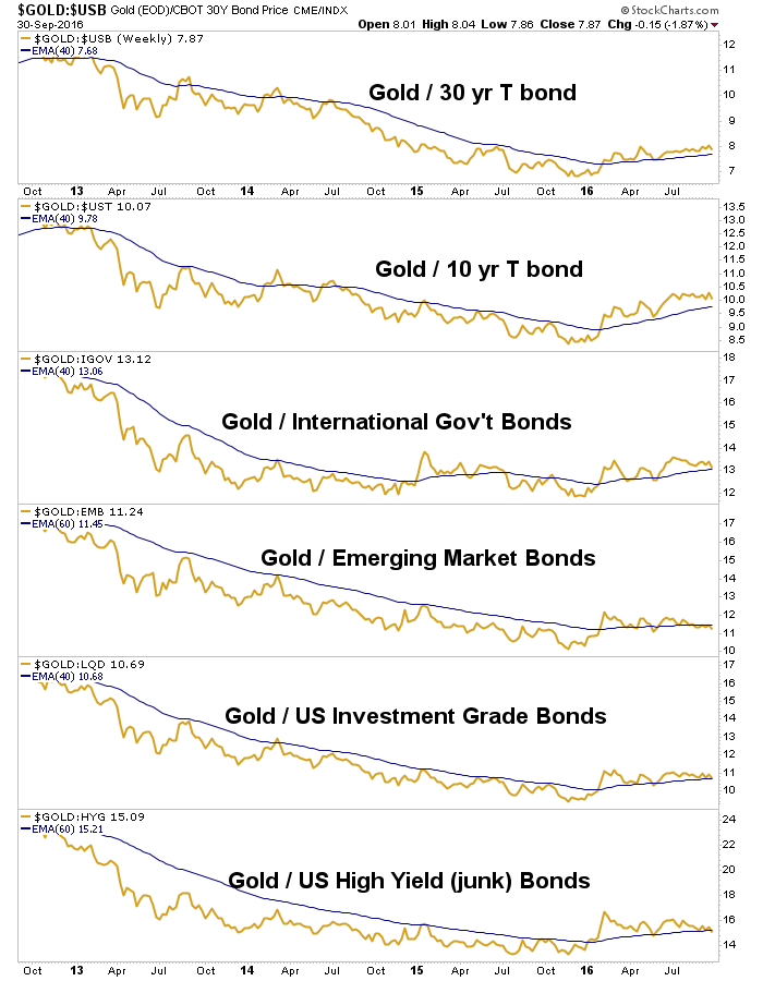 how to buy gold and silver mining stocks