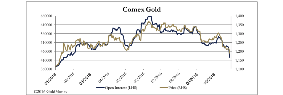 mr_comex_vs_gold_2016